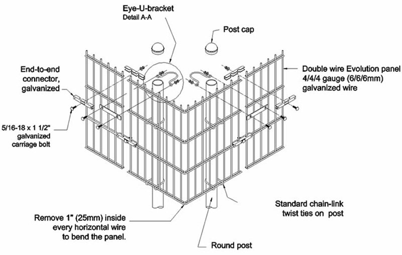 Double horizontal wire fence can be also called Double horizontal ...