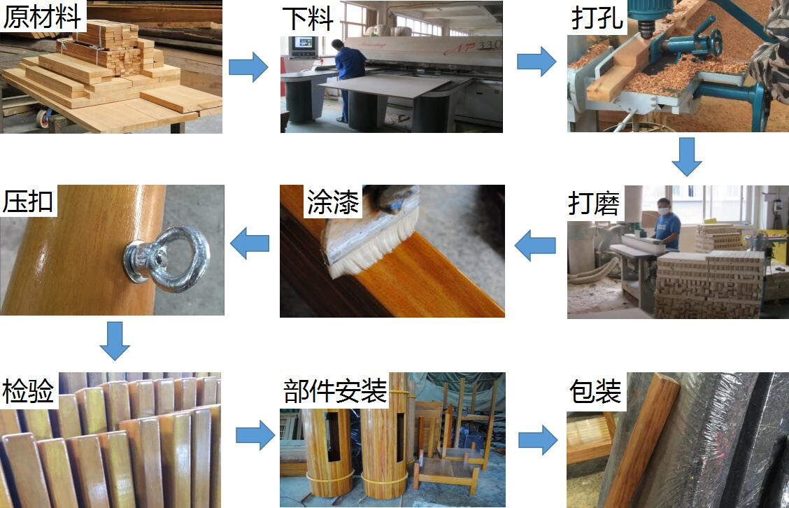 口袋屋儿童拓展木质生产工艺