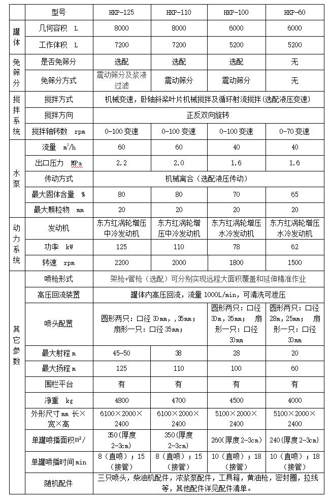 客土喷播机产品参数.png