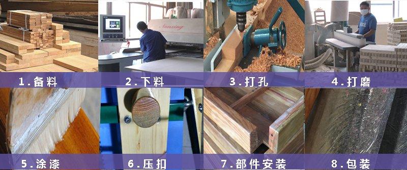 木质部分生产工艺.jpg