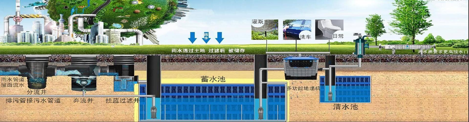 工业区雨水收集系统