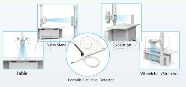 X-ray System,Digital X-ray,Digital X Ray Machine,Stationary X-ray Machine,X-ray Machine